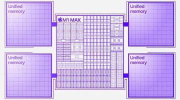 Графический процессор Apple M1 Max в 3 раза быстрее, чем M1