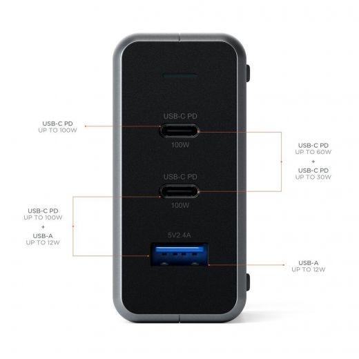 Зарядное устройство Satechi 100W USB-C PD Compact Gan Charger (ST-TC100GM-EU)